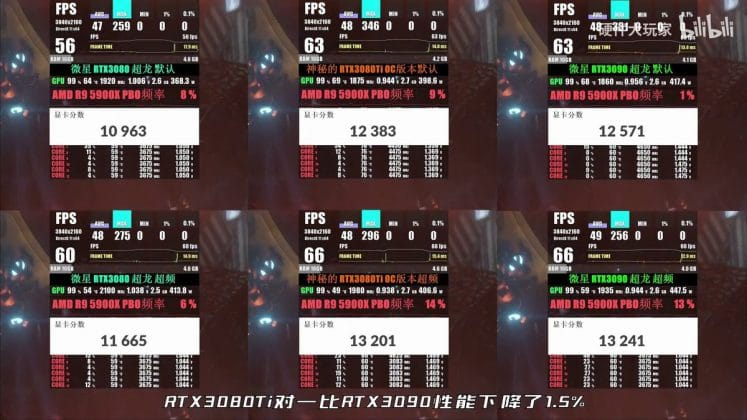 3DMark Fire Strike Ultra NVIDIA GeForce RTX 3080 Ti