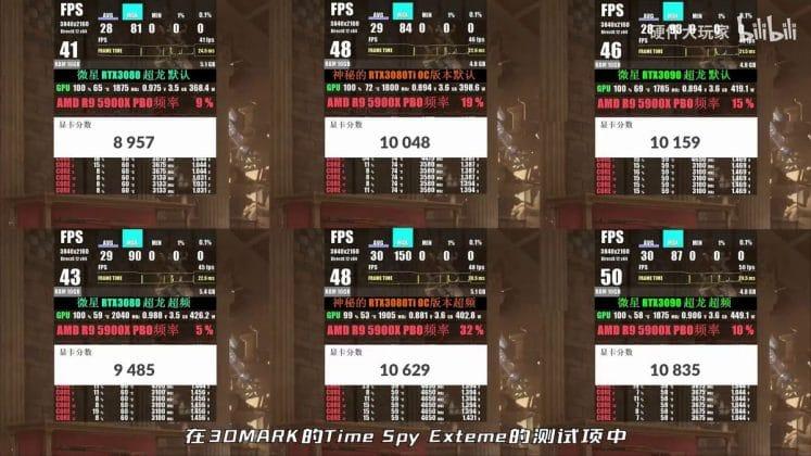 3DMark Time Spy Extrême