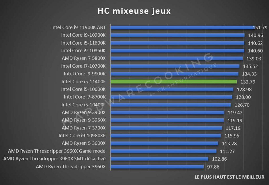 Test Intel Core i5-11400F moyenne jeux vidéos