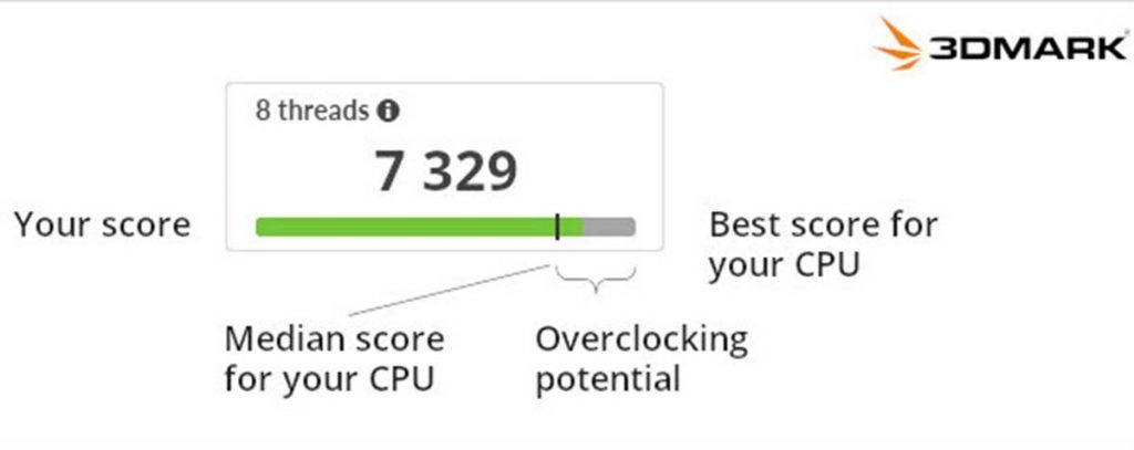 3DMark CPU Profile