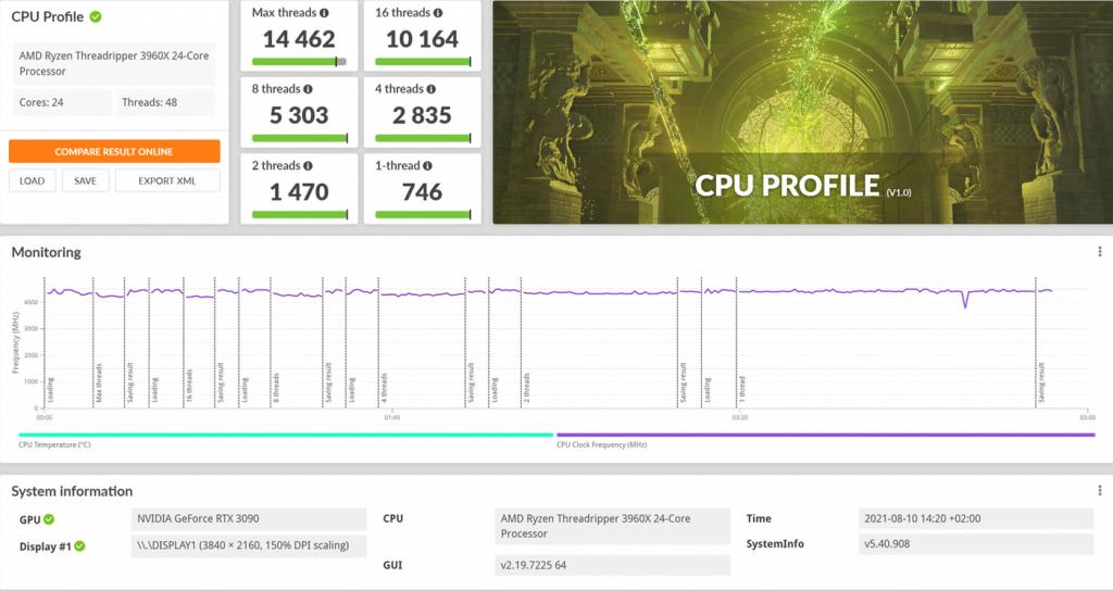Benchmark CPU Profile