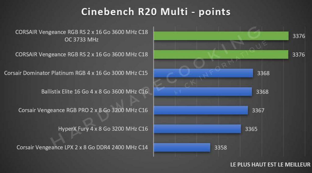 Benchmark CORSAIR Vengeance RGB RS Cinebench R20
