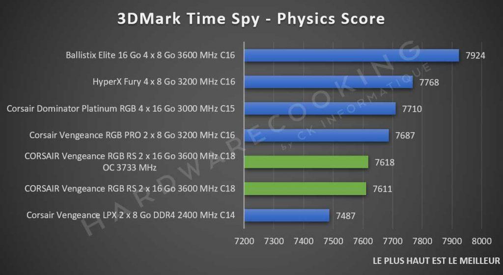 Benchmark CORSAIR Vengeance RGB RS 3DMark Time Spy