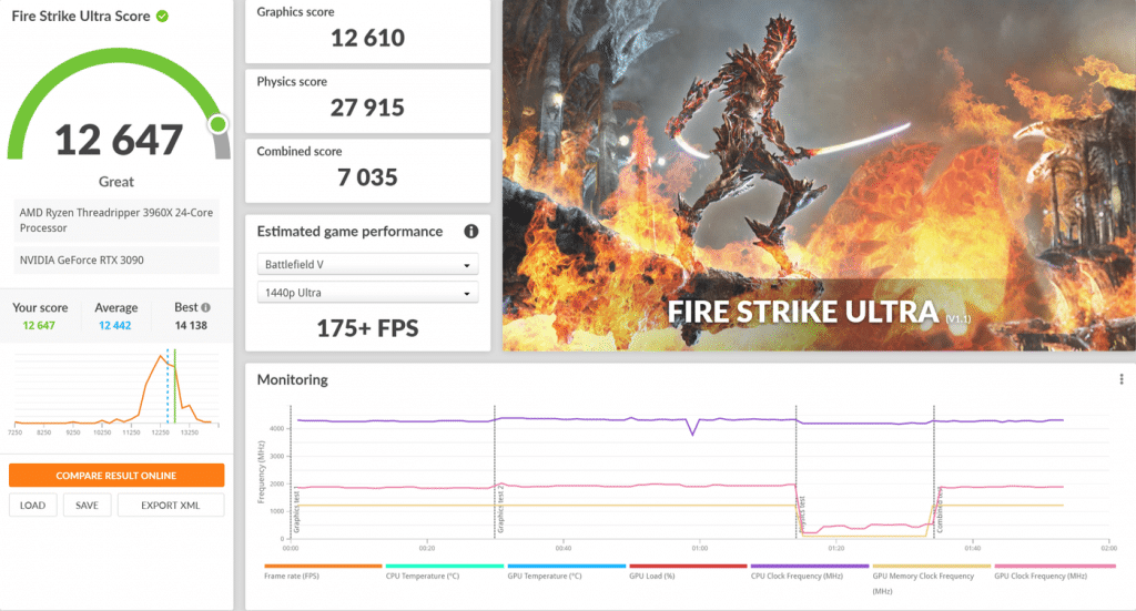 Benchmark Fire Strike Ultra