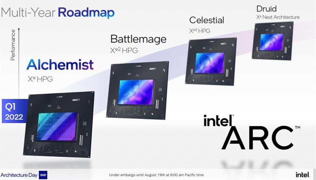 Illustration de la roadmap des GPU Intel