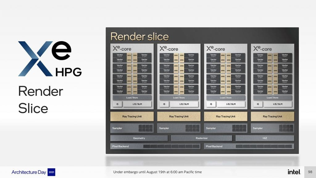 Render Slice Intel Xe HPG