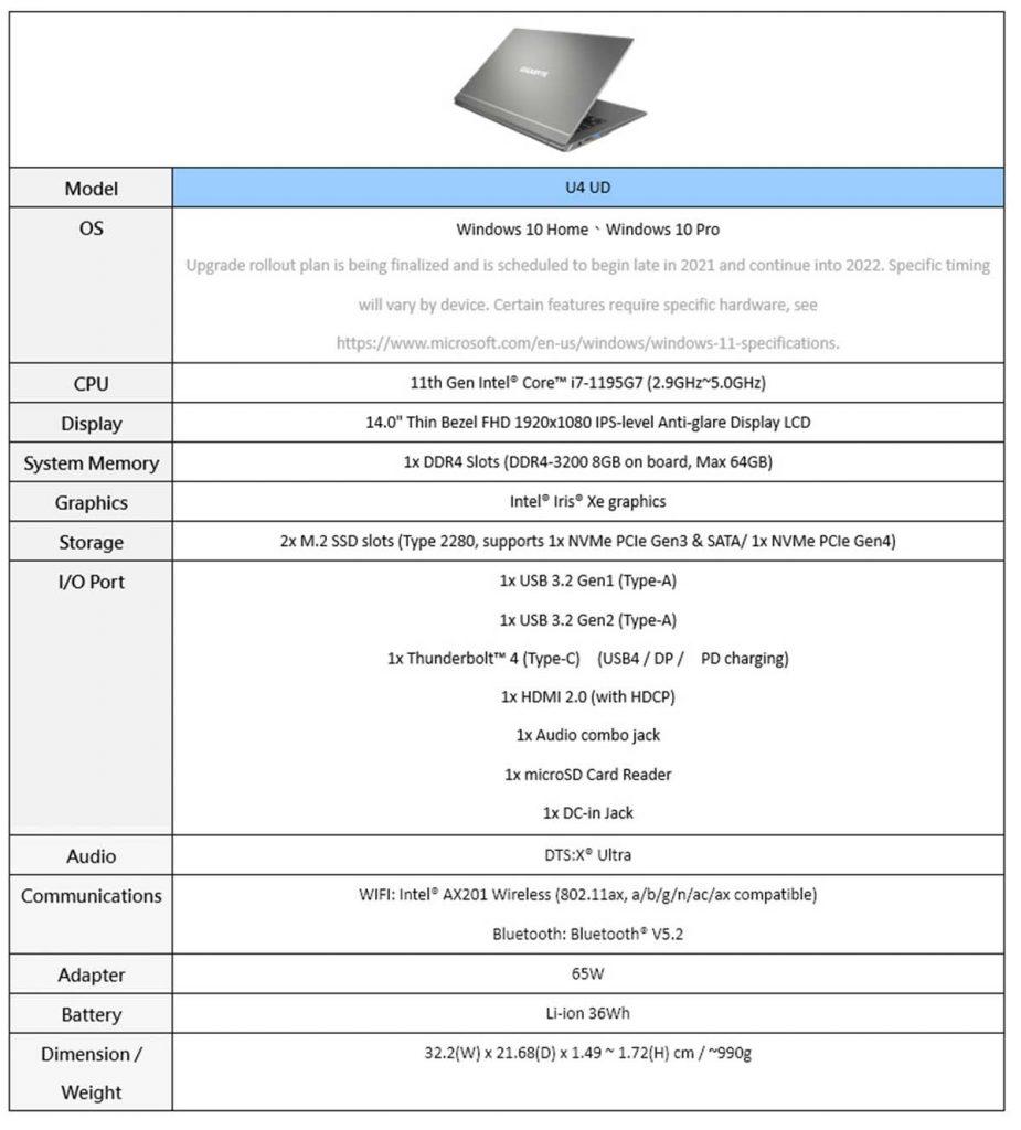 Caractéristiques techniques laptop Gigabyte U4