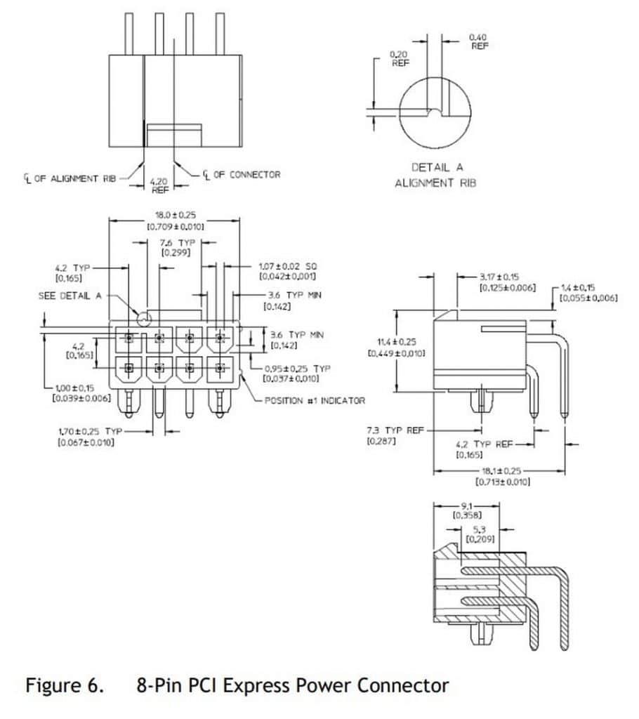 Schéma du connecteur 8 broches